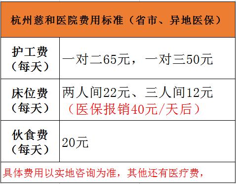 杭州慈和医院价格