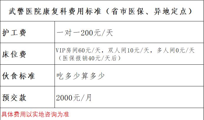 杭州武警医院康复医学中心收费